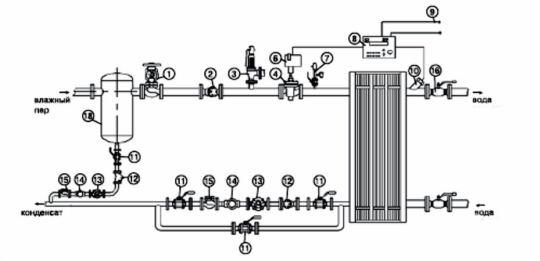 Теплообменник на паре замена пластинчатого теплообменника системы гвс baxi 24f своими руками